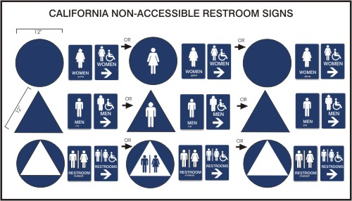 Non Ada Bathroom california and interior signs